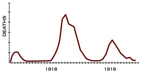 death-chart.jpg